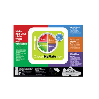 MyPlate Poster Main Image