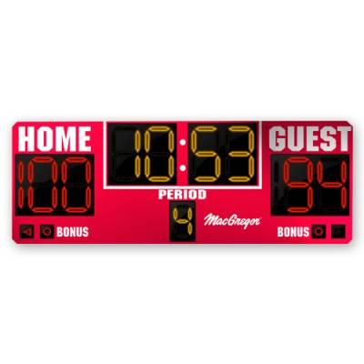 Indoor Scoreboard Main Image