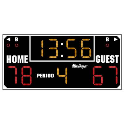 Ultimate Scoreboard Main Image