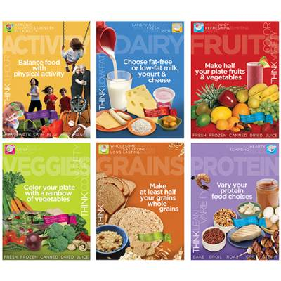 Nutrition Posters Main Image