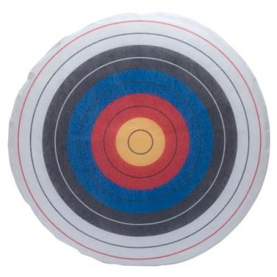 Round Target Faces Main Image